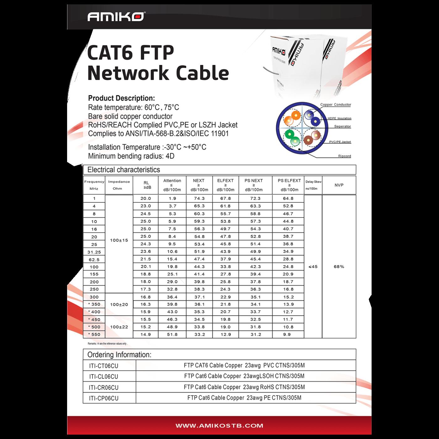 CAT6 FTP BC 305m